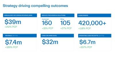Earnings Key Data